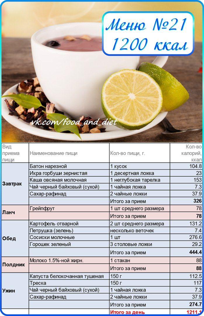 Низкокалорийная Диета 1200. Диета на 1200 калорий: меню для похудения