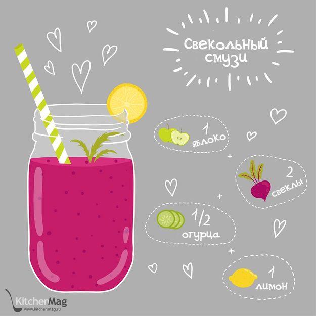 Смузи — это не просто вкусные напитки, это новая религия для тех, кто следит за своим питанием и ведет здоровый образ жизни. Предлагаем 8 новых рецептов приготовления этих витаминных коктейлей.