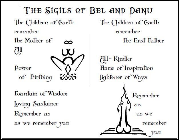 sigils | Concerning Druidic Sigils and the Talismanic Art - ADF Neopagan ...