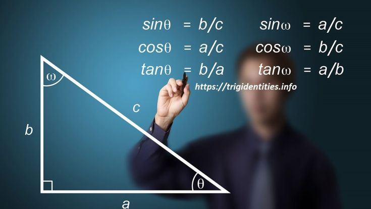Trig Identities Maths Tuition Learning Math Math Tutor