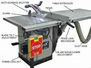 Best Hacks On Table Saw Safety
