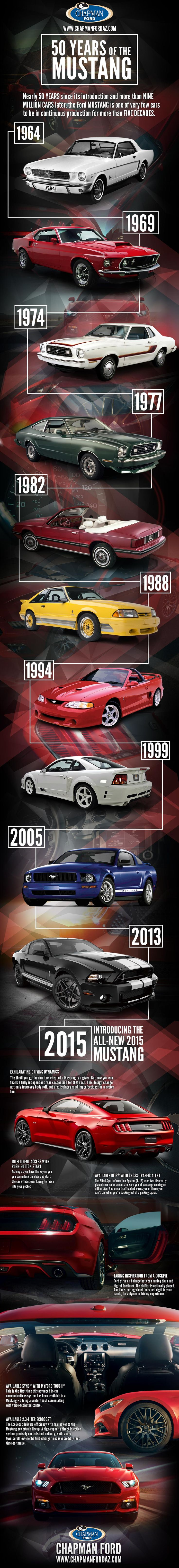 50 años del Ford Mustang resumidos en un poster de Leah Cook of Chapman Automotive Group.
