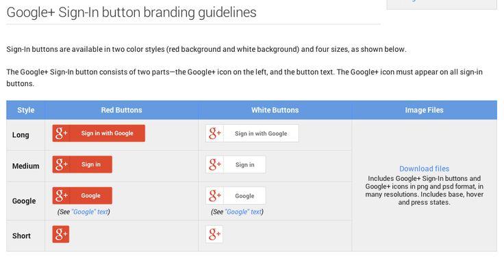 Google+ Branding Guidelines