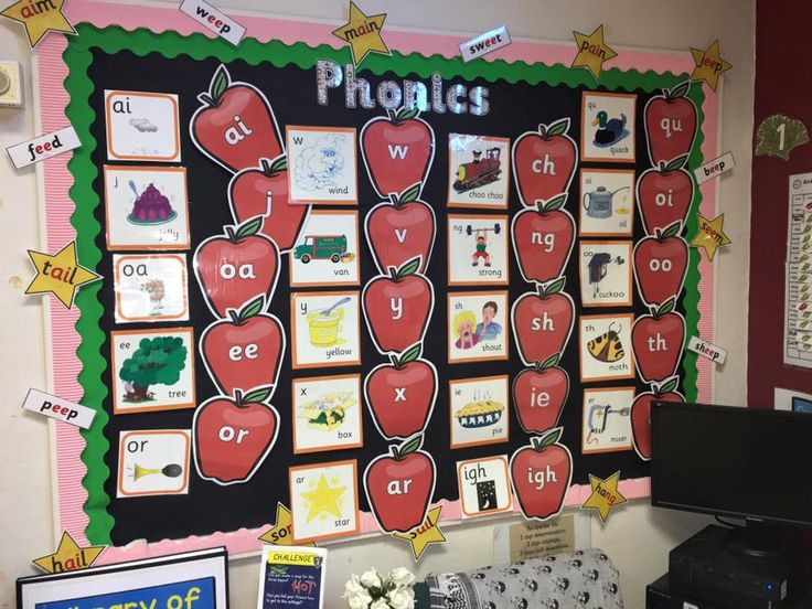 Phonics wall featuring phonemes on red apples from twinkl and important words on stars. Really makes you say WOW!