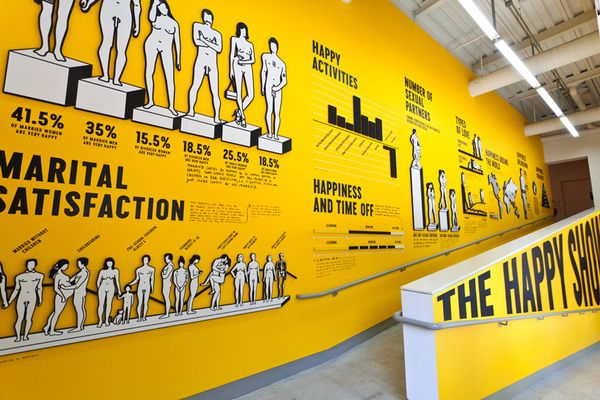 The Happy Show by Jessica Walsh, via Behance