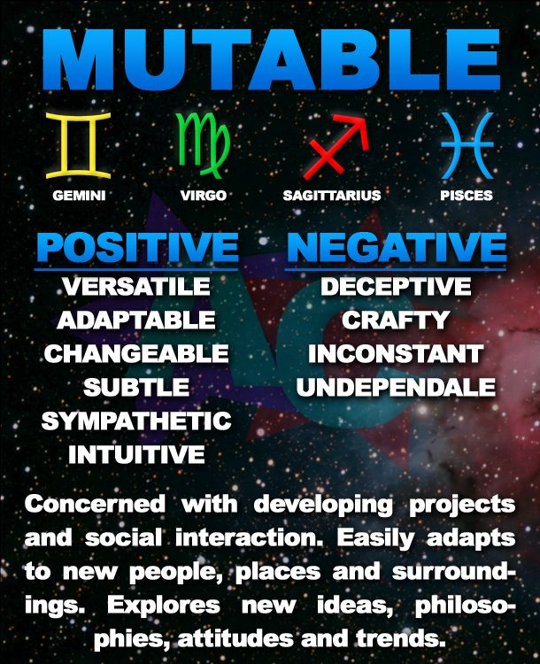 The Modes: Mutable (Gemini, Virgo, Sagittarius, Pisces)- Sign up here to see more:http://bit.ly/1dqeH58