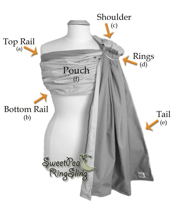 ring sling instructions newborn