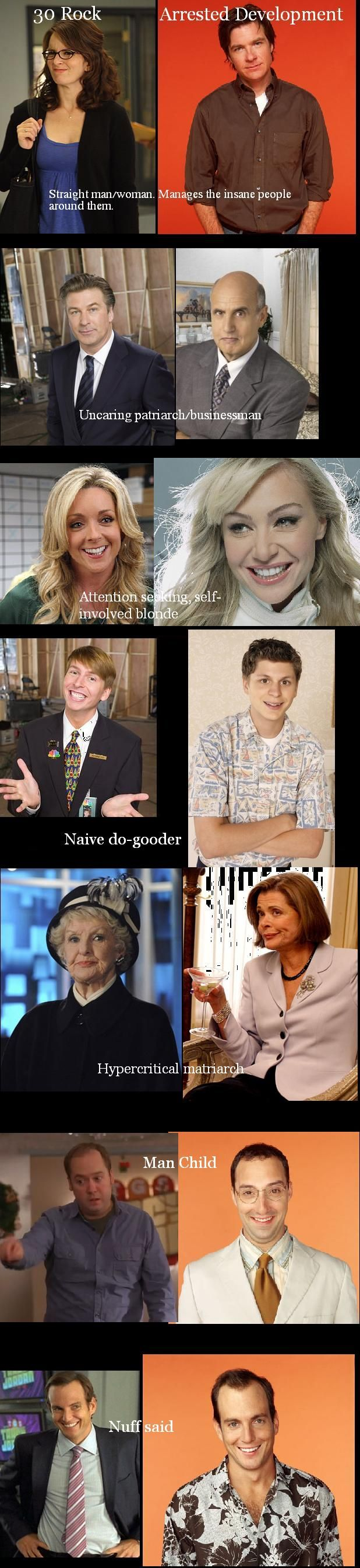 Arrested Development/30 Rock comparison. Mind=BLOWN.