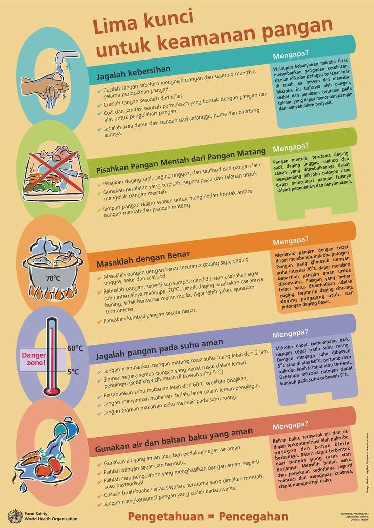 Lima Kunci Keamanan Pangan Kesehatan, Penyimpanan