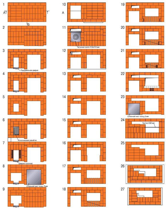 Печь для барбекю с казаном: порядовка простой модели и проекты барбекю-комплексов
