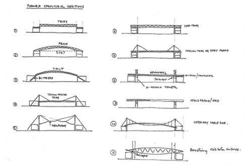 Caitlin Mueller Structures Architecture Architecture