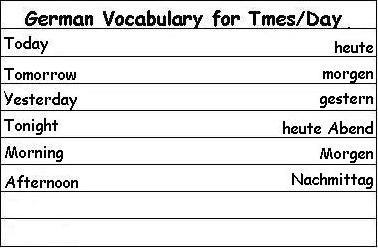 German Vocabulary Words for Times of the Day - Learn German