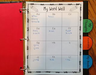 Interactive Reader's Notebook - needs a little modification for 3rd grade, but I like the set up!