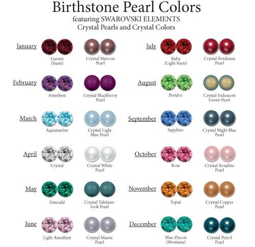 Color Of The Month February 2016: 25+ Best Ideas About February Birthstone Color On