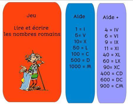 jeu nombres romains