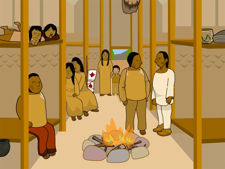 Explore the Native American culture, customs, traditions, and history of the Iroquois people in this animated social studies resource page with lesson plans and teaching tips, for K-3rd grade.
