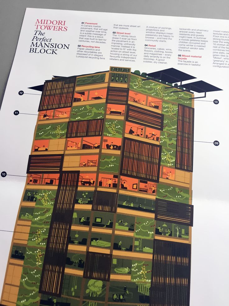 Perfect Mansion Block --- illustrated by Gaku Nakagawa www.dutchuncle.co.uk/gaku-nakagawa