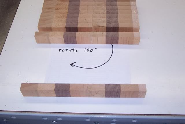 End Grain Cutting Boards - WoodworkersZone WoodWiki
