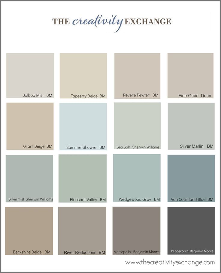 Collection of the most popular:pinned paint colors on Pinterest {Paint It…