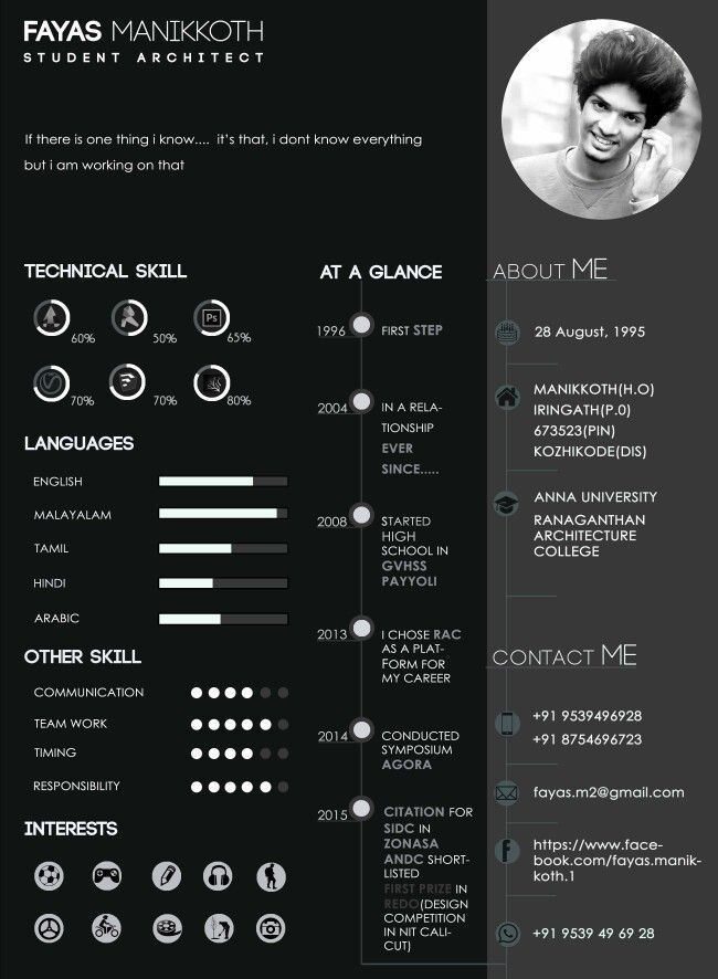 top tips for designing the perfect resume