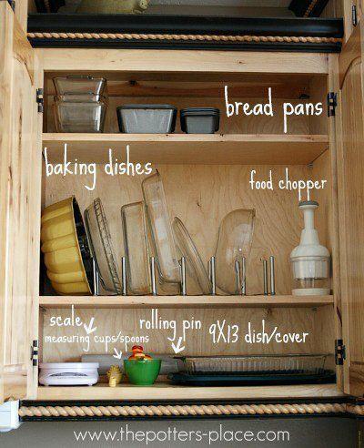 15 Prachtig georganiseerde keuken Kabinetten (en tips we van elkaar geleerd) - ...