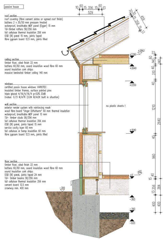passive house detail diagram: