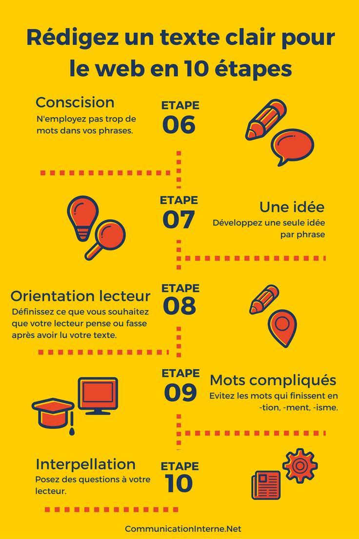 10 astuces pour rédiger clairement pour le web