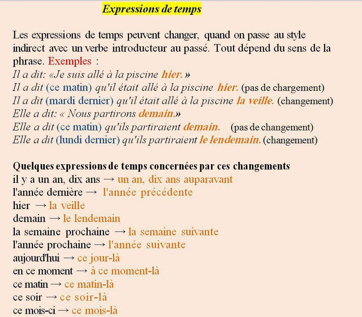 expressions de temps dans le discours indirect: French Education, Time, French Lessons, The French, Classroom Ideas
