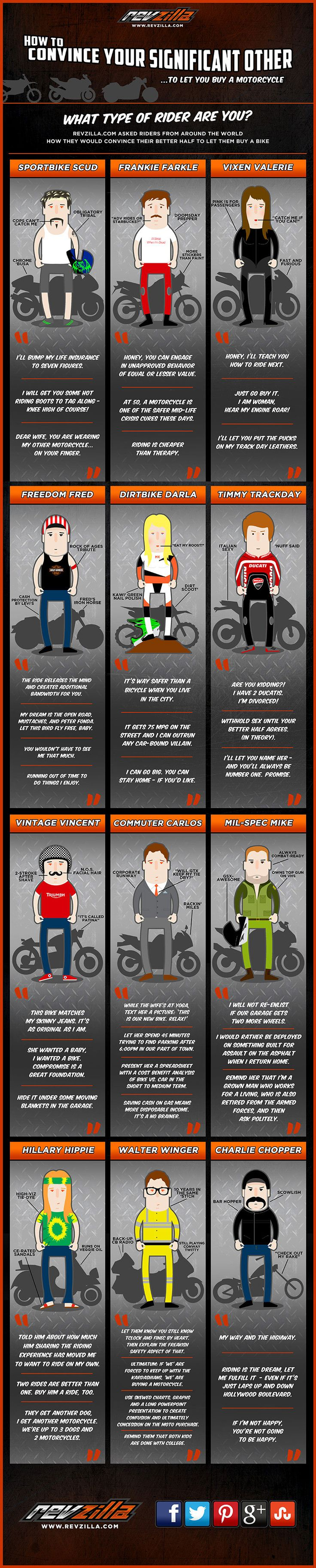 What Type of Rider Are You? For many, the desire to ride and own a motorcycle is met by strong resistance from their loved ones. Lol