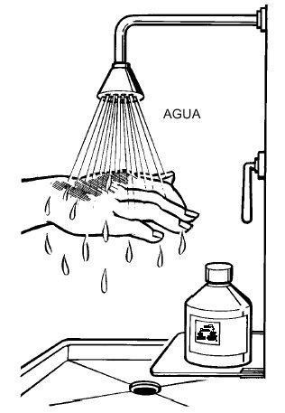 QUEMADURAS CUTÁNEAS - Sólo las quemaduras de primer grado y sin otro factor de riesgo son objeto de la indicación farmacéutica. En caso contrario es necesaria la derivación al médico.