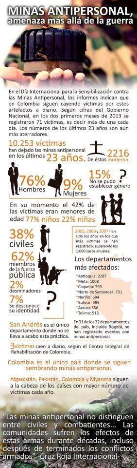 Minas antipersona, una amenaza más allá de la #guerra. #Colombia #DerechosHumanos