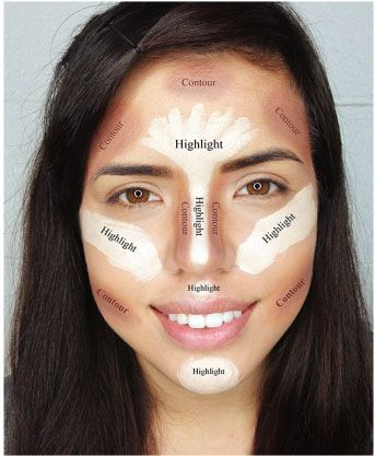 This guide will help you place your colors to create a perfect contour look.