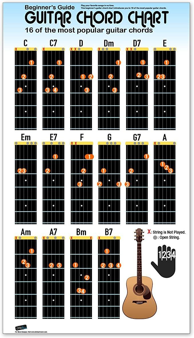 Pin On Guitar Chords For Beginners Easiest