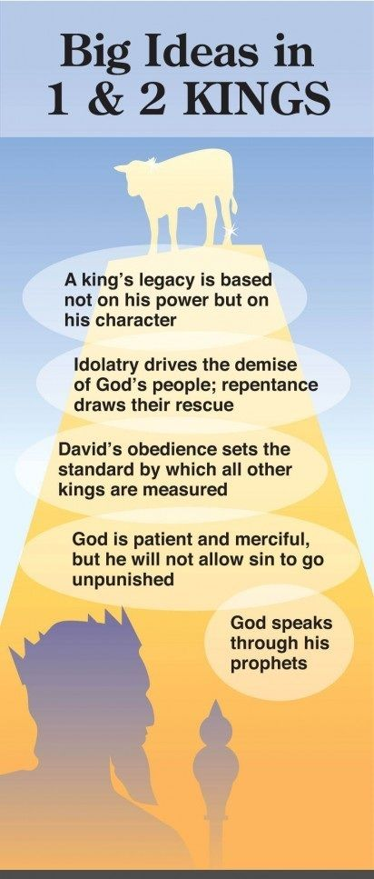 290 best BIBLE STUDIES, RESOURCES, HISTORY images on Pinterest ...