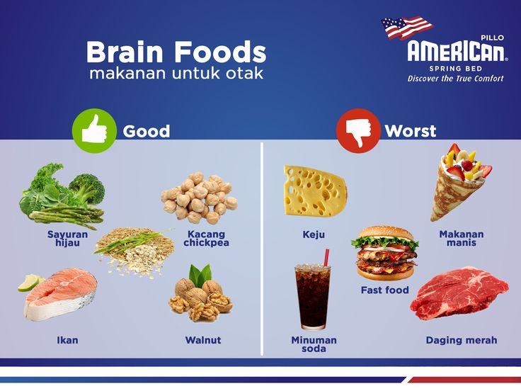 Sahabat, kali ini kami infokan tentang makanan yang baik dan yang buruk untuk nutrisi otak. Nantikan edisi-edisi berikutnya.  #AmericanPilloInfo