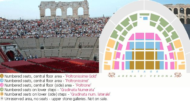 Verona Arena Seating Plan