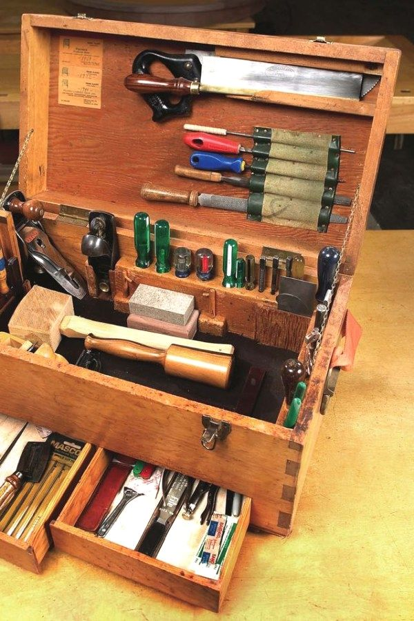 6 Best Woodworking Tools You Should Buy For Your Weekend Projects