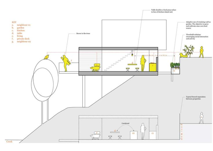 The brief was for a new house on a challenging, steep site in the Orakei creek gully. One of the design challenges was to insert a bold (in size and placemen...