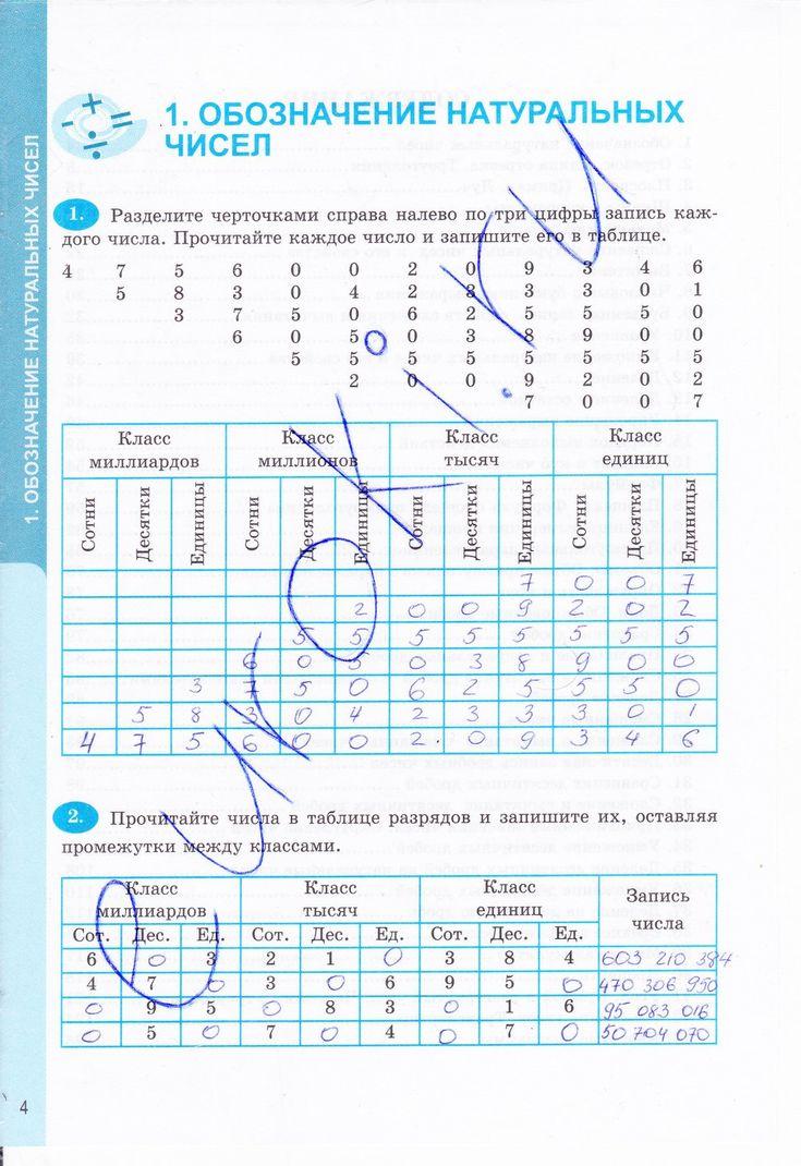 По математика автор козлова 5 класс школа 2100 поурочное планирование