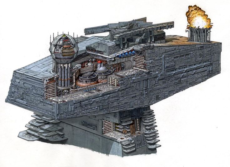 Cortes Tecnicos Star Wars Classic, Vehicles and Empire