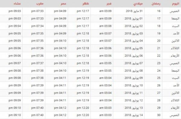 امساكية رمضان 2019 في تونس Math Math Equations