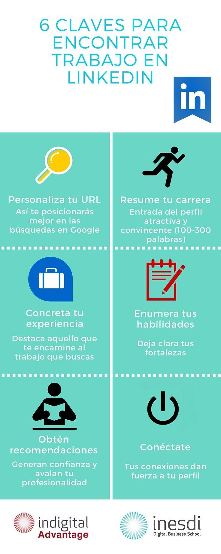 Contemporáneo Habilidades Para La Vida Libre De Hojas De Trabajo ...