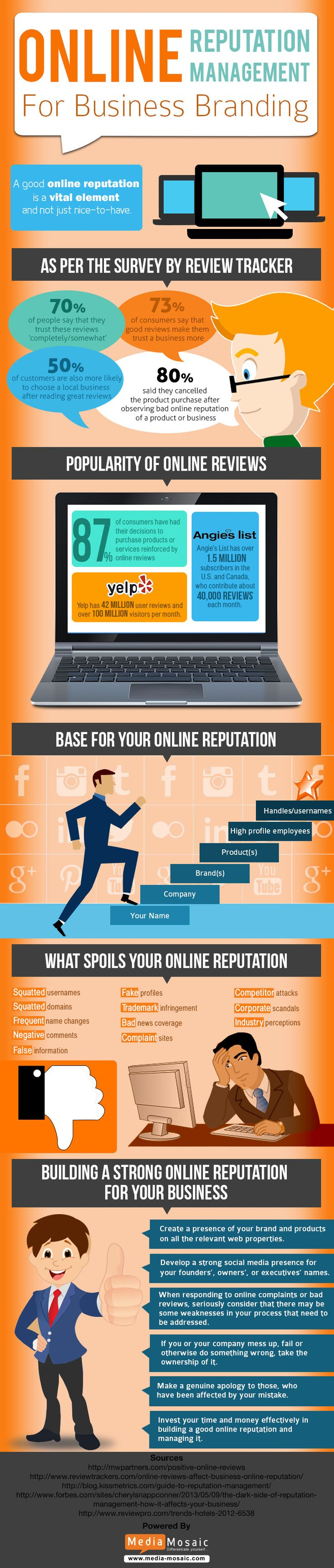 Online Reputation Management for Business Branding #infographic #Business #Branding