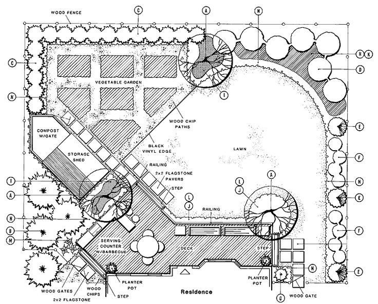 Best Drawing For Garden Designers Images On Pinterest