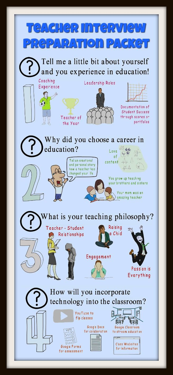 Teacher Interview Preparation Packet Teacher Interviews Teacher Interview Questions Teacher Resume