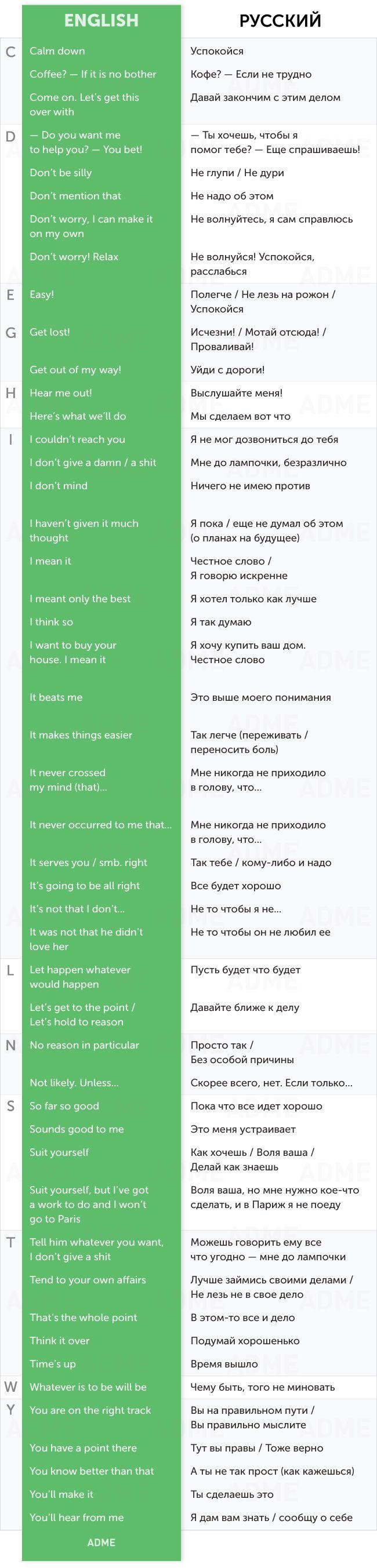 http://www.adme.ru/zhizn-nauka/50-razgovornyh-fraz-dlya-obscheniya-na-anglijskom-886310/