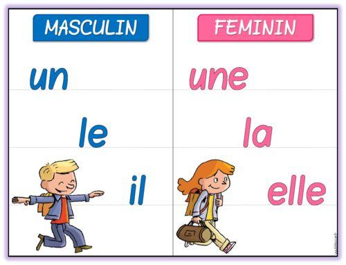 Féminin et Masculin - Affiche CP