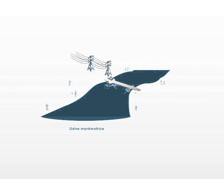 Souvent Plus de 25 idées uniques dans la catégorie Énergie hydraulique sur  NQ14