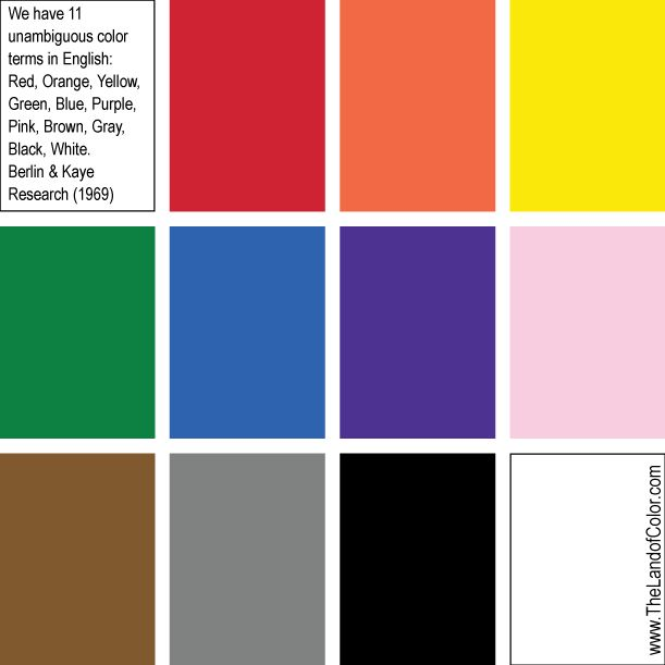 Are There Basic Color Names These Answers And More At The Land Of