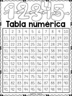 Recursos para el aula: 6 Formas divertidas de usar la tabla numérica